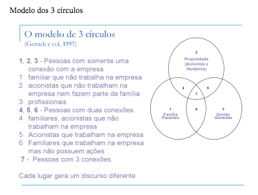 grafico_interdependencia